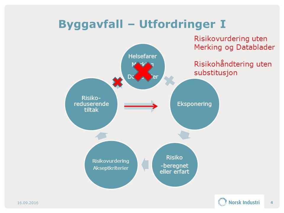 Byggavfall – Utfordringer I 16.09.2016 4 Risikovurdering uten Merking og Datablader Risikohåndtering uten substitusjon