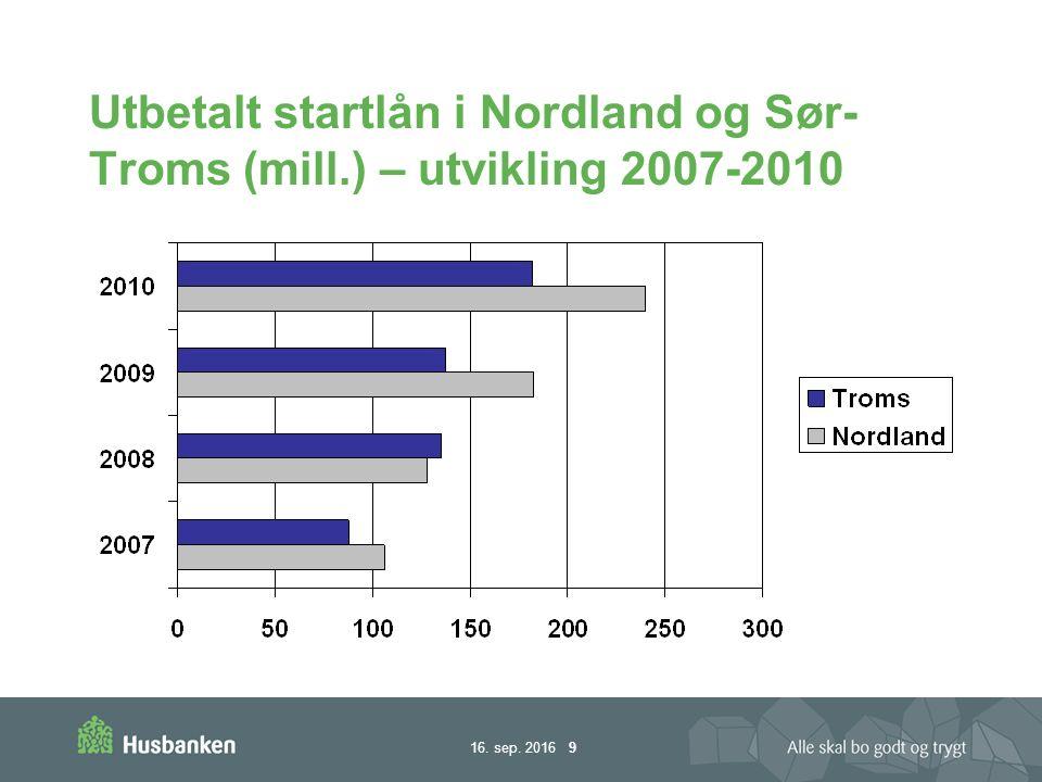 16. sep. 2016 9 Utbetalt startlån i Nordland og Sør- Troms (mill.) – utvikling 2007-2010
