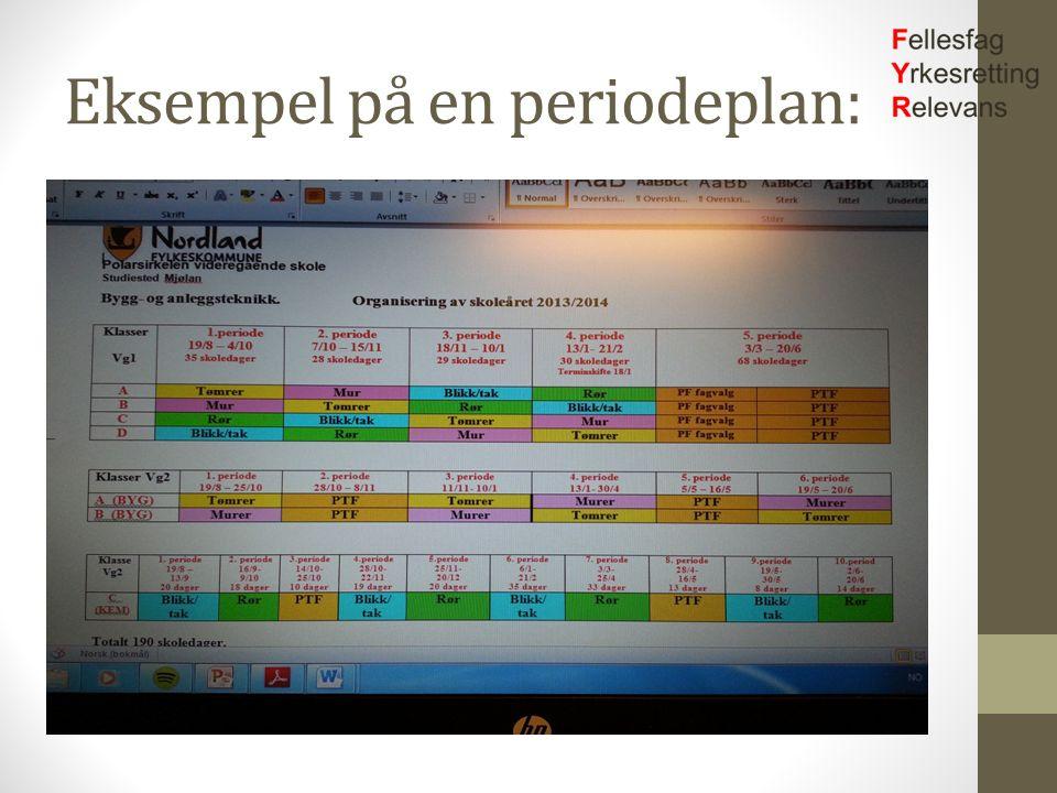 Eksempel på en periodeplan: