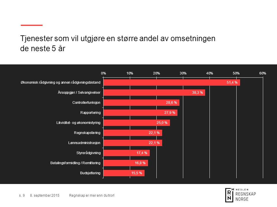 Tjenester som vil utgjøre en større andel av omsetningen de neste 5 år Regnskap er mer enn du tror!s.