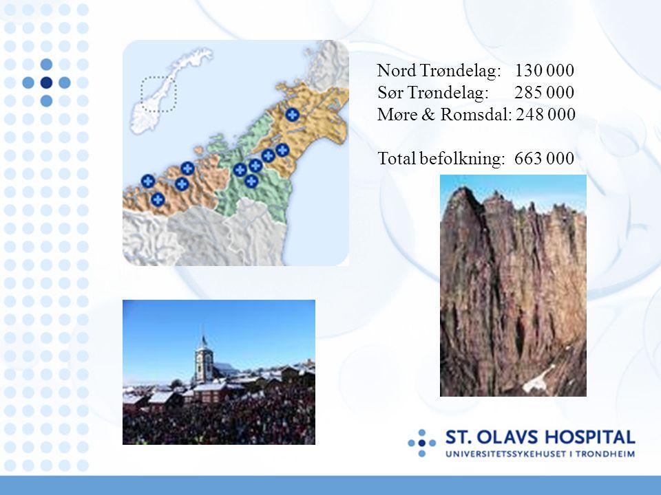 Nord Trøndelag: 130 000 Sør Trøndelag: 285 000 Møre & Romsdal: 248 000 Total befolkning: 663 000