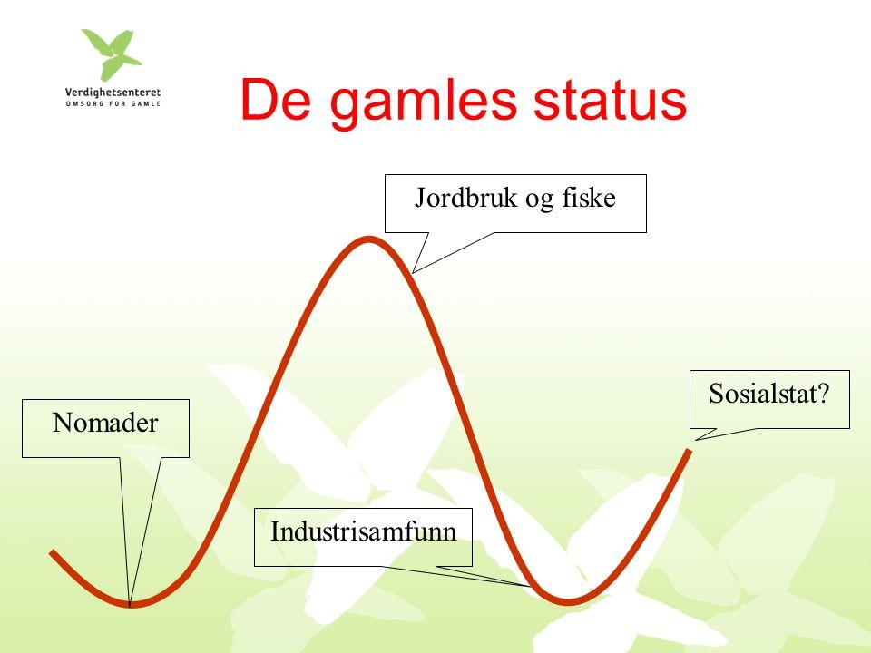 De gamles status Nomader Jordbruk og fiske Industrisamfunn Sosialstat
