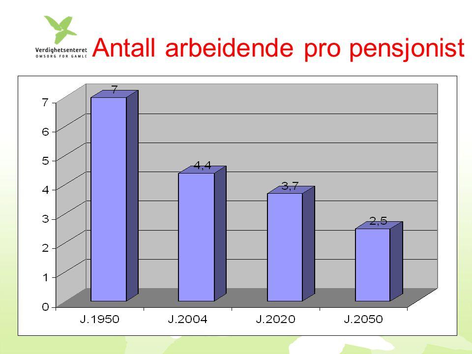 Antall arbeidende pro pensjonist