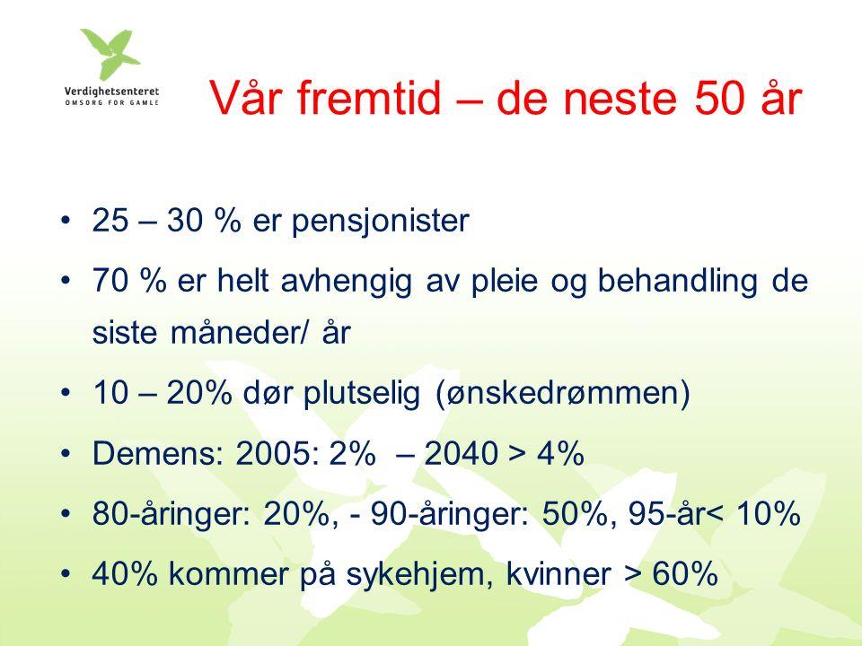Vår fremtid – de neste 50 år 25 – 30 % er pensjonister 70 % er helt avhengig av pleie og behandling de siste måneder/ år 10 – 20% dør plutselig (ønskedrømmen) Demens: 2005: 2% – 2040 > 4% 80-åringer: 20%, - 90-åringer: 50%, 95-år< 10% 40% kommer på sykehjem, kvinner > 60%