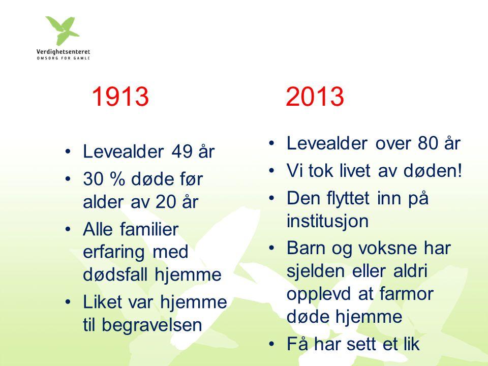 19132013 Levealder 49 år 30 % døde før alder av 20 år Alle familier erfaring med dødsfall hjemme Liket var hjemme til begravelsen Levealder over 80 år Vi tok livet av døden.