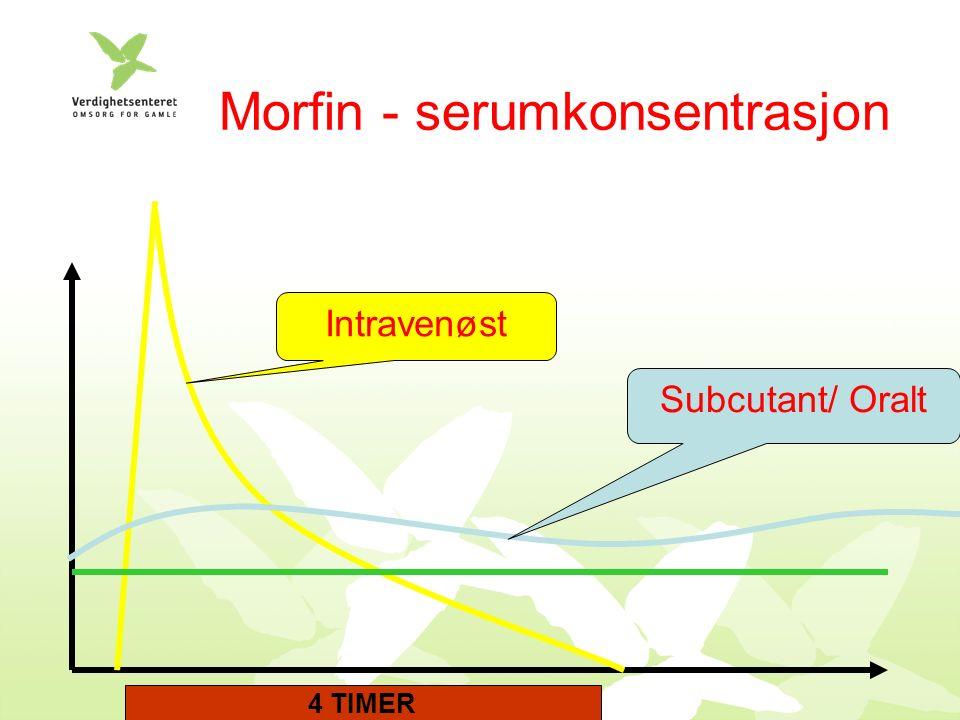 Morfin - serumkonsentrasjon 4 TIMER Intravenøst Subcutant/ Oralt