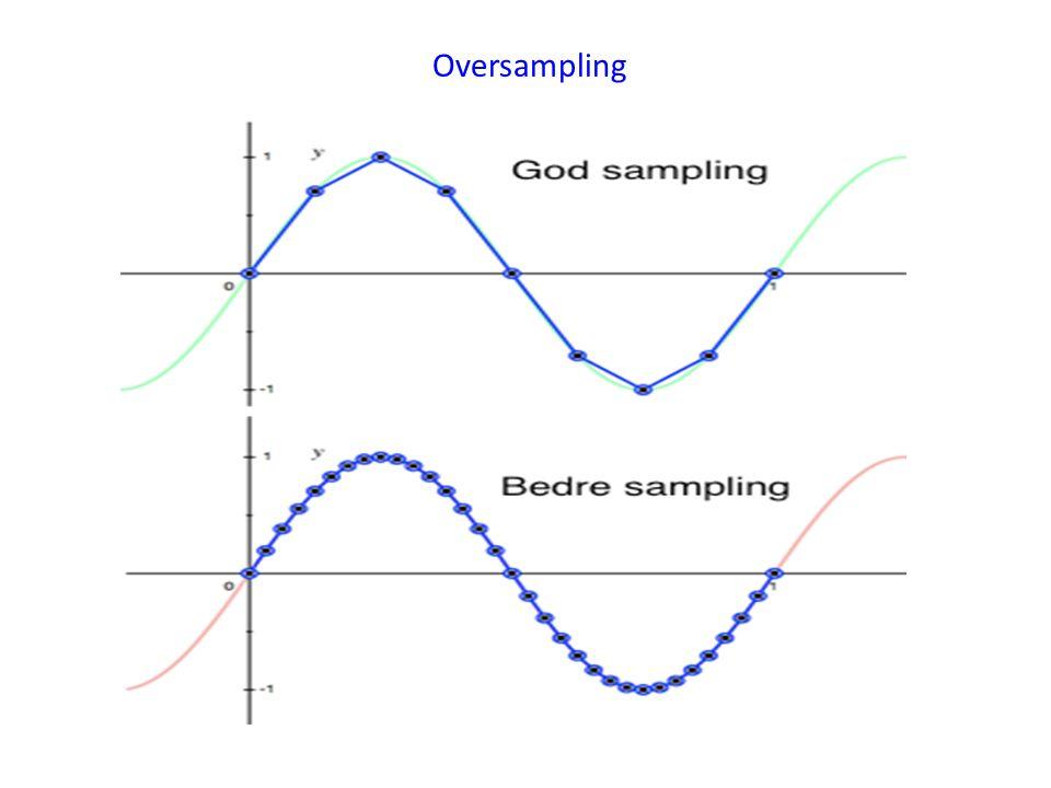 Oversampling