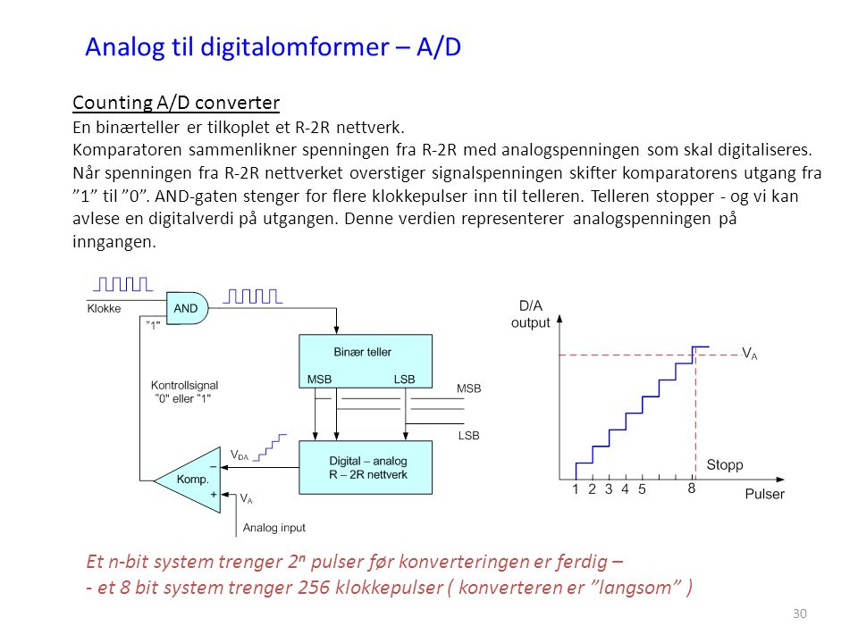 30 Counting A/D converter En binærteller er tilkoplet et R-2R nettverk. Komparatoren sammenlikner spenningen fra R-2R med analogspenningen som skal di