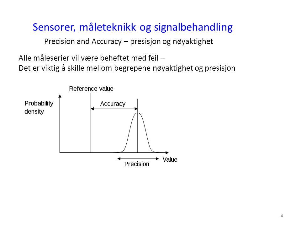 15 Strømning (flow) av væske eller gass gjennom et rør kan måles vha to trykkmålere.