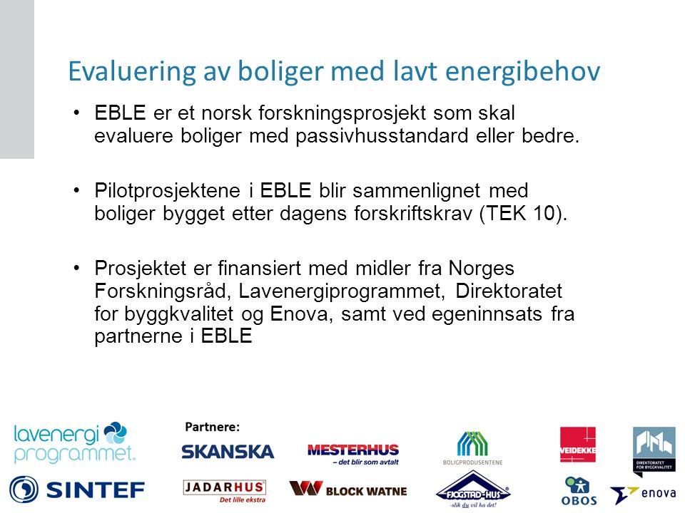 Forskningstemaer i EBLE Inneklima og fukt Energibruk Byggeprosess Kostnader Beboernes erfaringer
