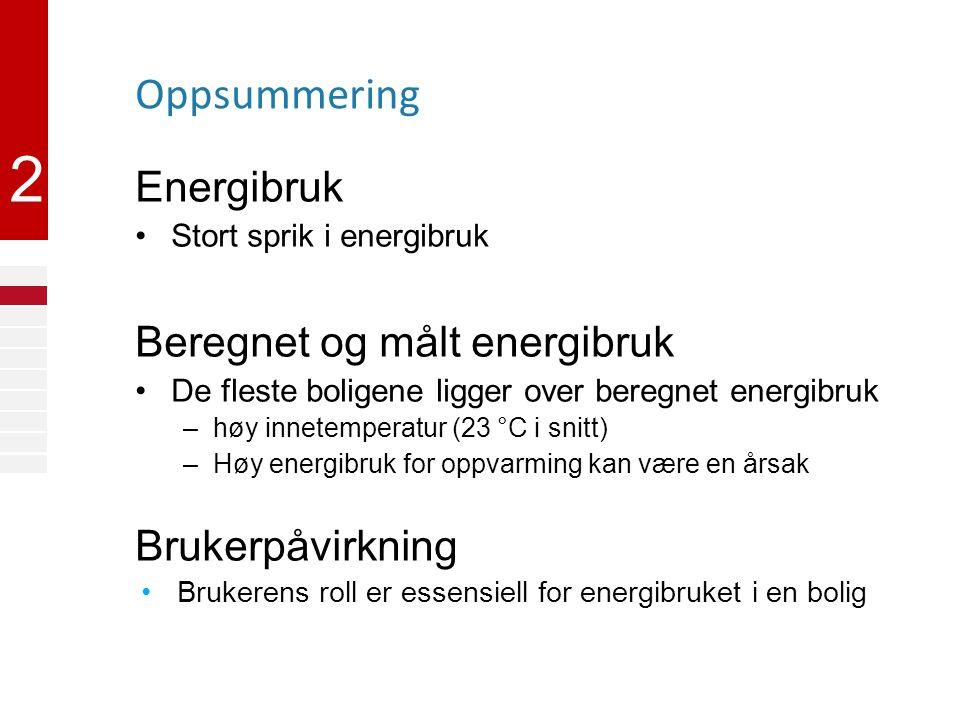 2 Oppsummering Energibruk Stort sprik i energibruk Beregnet og målt energibruk De fleste boligene ligger over beregnet energibruk –høy innetemperatur (23 °C i snitt) –Høy energibruk for oppvarming kan være en årsak Brukerpåvirkning Brukerens roll er essensiell for energibruket i en bolig