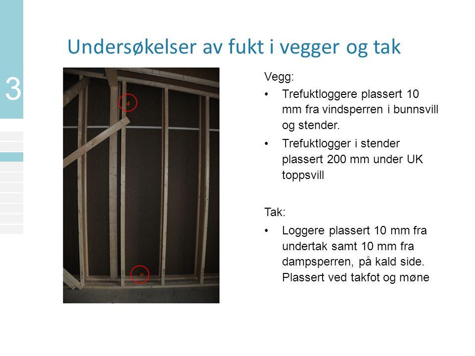 3 Undersøkelser av fukt i vegger og tak Vegg: Trefuktloggere plassert 10 mm fra vindsperren i bunnsvill og stender.