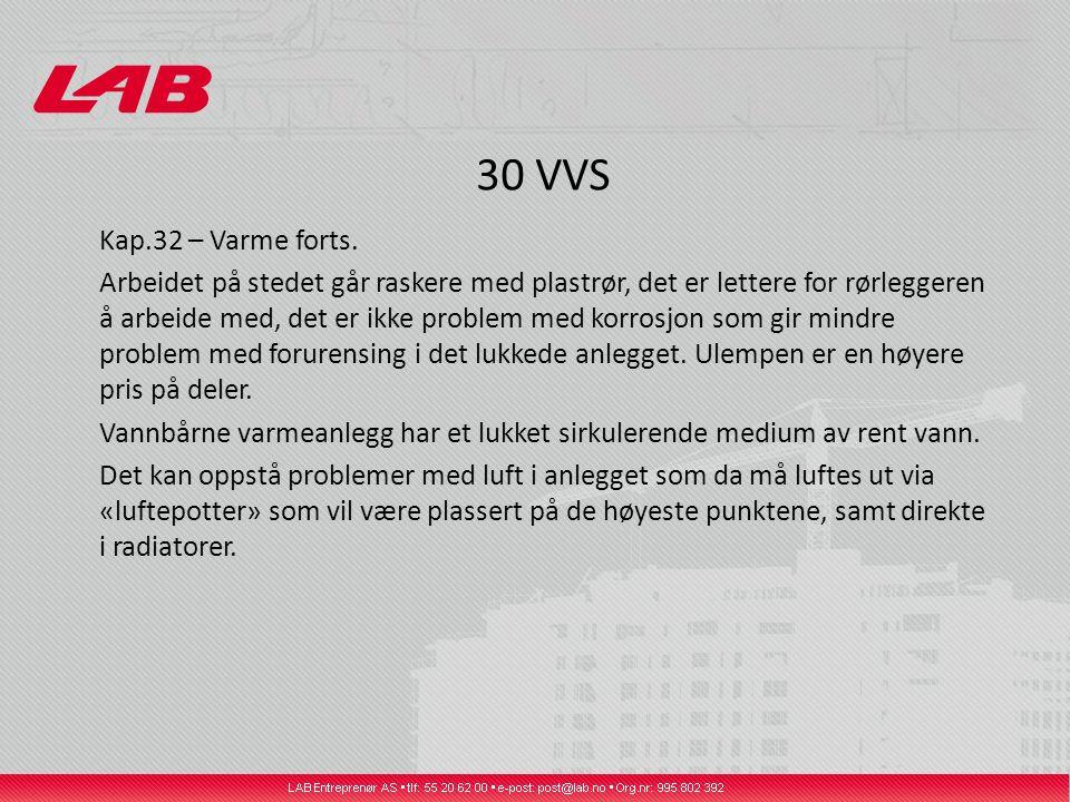 30 VVS Kap.32 – Varme forts.