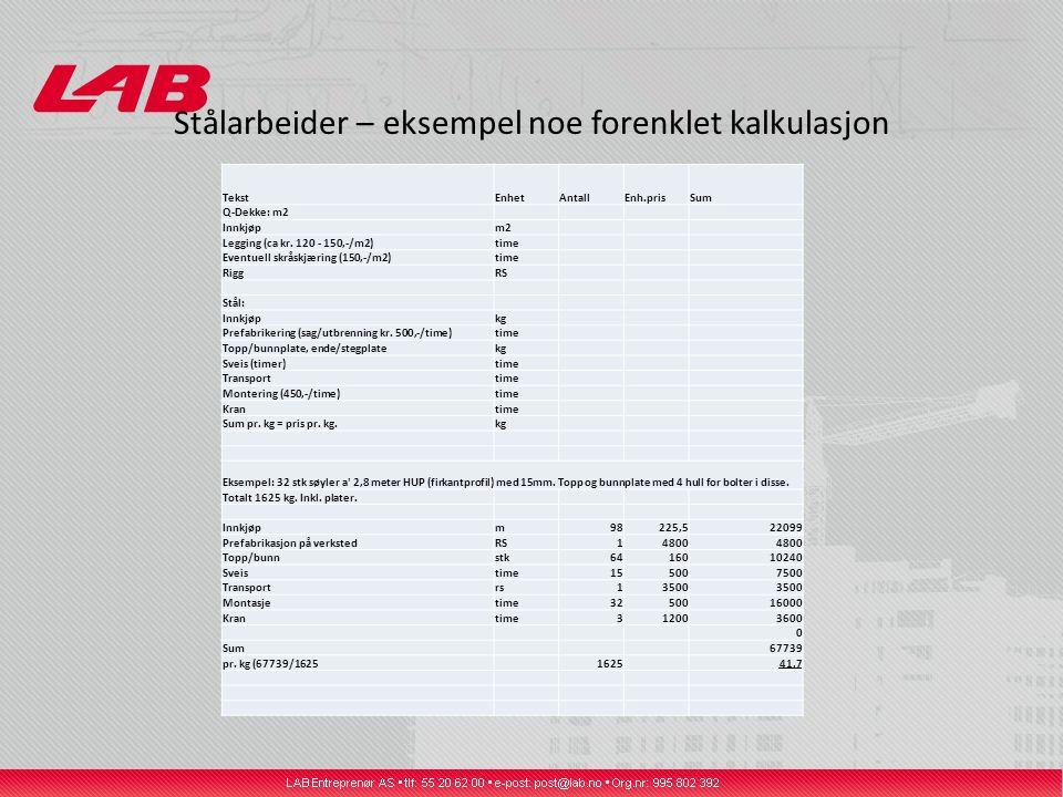 Stålarbeider – eksempel noe forenklet kalkulasjon TekstEnhetAntallEnh.prisSum Q-Dekke: m2 Innkjøpm2 Legging (ca kr.