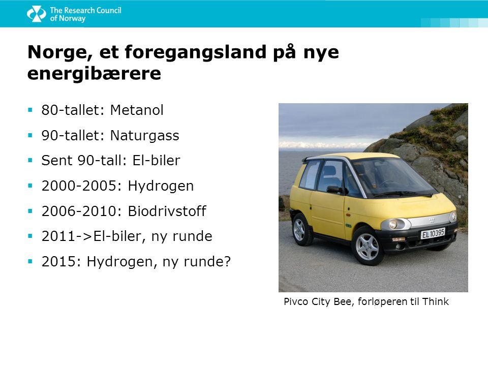 Norge, et foregangsland på nye energibærere  80-tallet: Metanol  90-tallet: Naturgass  Sent 90-tall: El-biler  2000-2005: Hydrogen  2006-2010: Bi