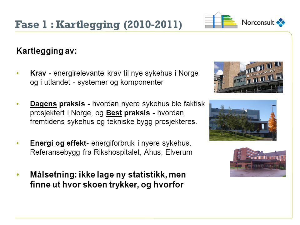 Fase 1 : Kartlegging (2010-2011) Kartlegging av: Krav - energirelevante krav til nye sykehus i Norge og i utlandet - systemer og komponenter Dagens pr