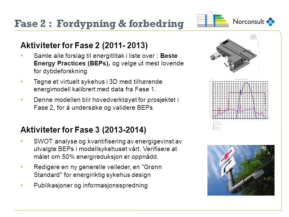 Fase 2 : Fordypning & forbedring Aktiviteter for Fase 2 (2011- 2013) Samle alle forslag til energitiltak i liste over : Beste Energy Practices (BEPs),