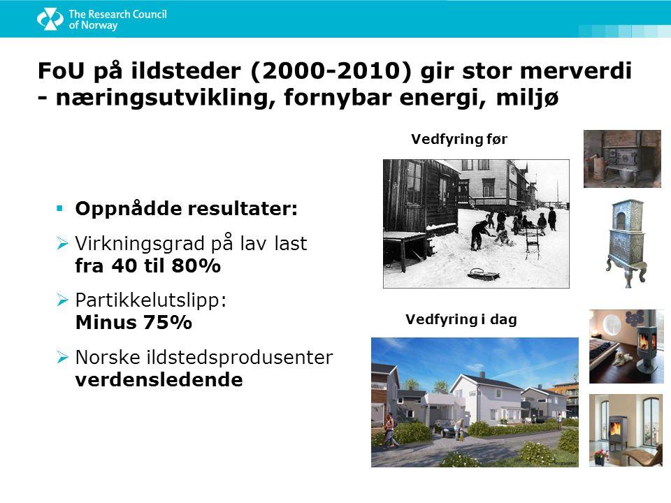 Resultater – H 2  Norge har fått en posisjon som et land for demonstrasjon av hydrogenkjøretøy  HyNor Oslo Buss skal demonstrere bruk av 5 brenselcellebusser i rutedrift fra mars 2012  Fyllestasjoner i Stavanger, Porsgrunn, Drammen og Oslo  De store bilprodusentene er tidlig ute med å introdusere nye hydrogenbiler i Norge  Det danske selskapet H2 Logic ferdigstiller nå en ny fyllestasjon i Forskningsparken i Oslo  RENERGI-prosjekter har mobilisert en betydelig hydrogenkompetanse hos NTNU, IFE, SINTEF og CMR – og hos næringsaktørene