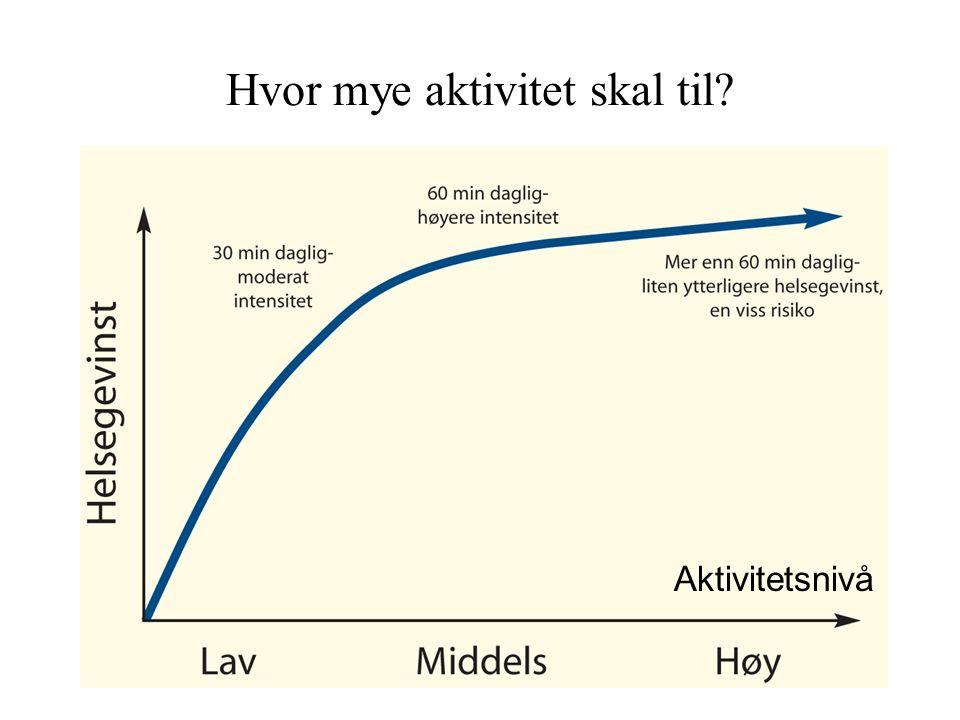 Hvor mye aktivitet skal til? Aktivitetsnivå