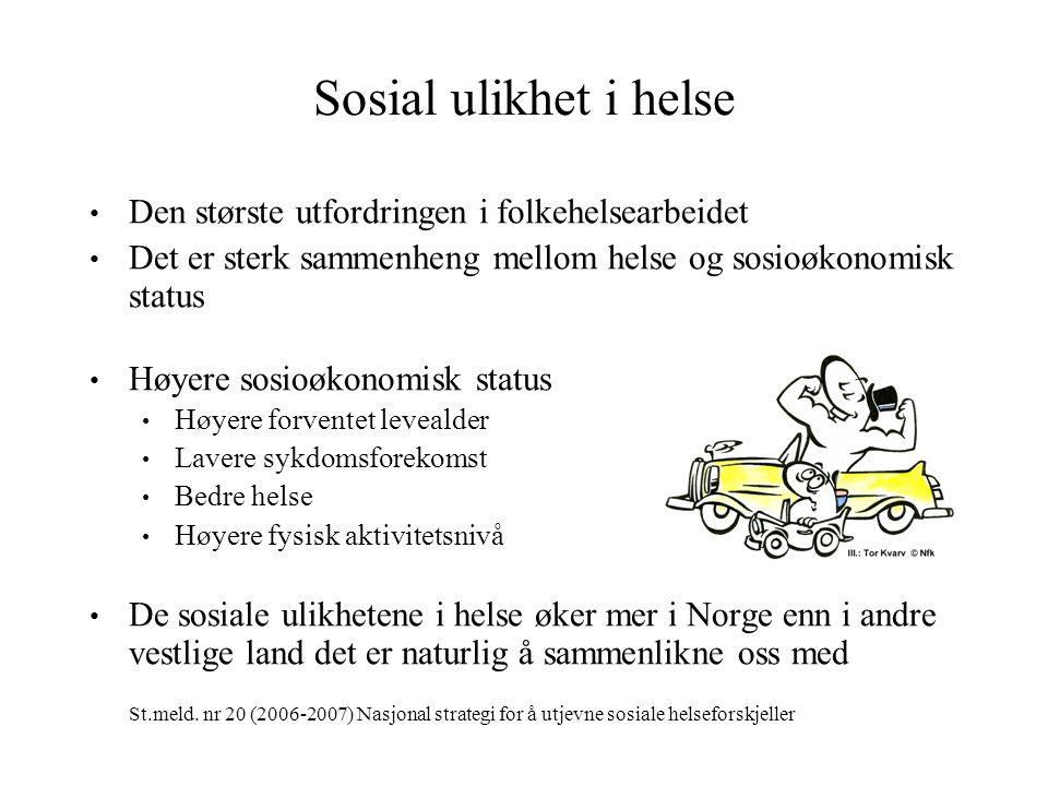 Sosial ulikhet i helse Den største utfordringen i folkehelsearbeidet Det er sterk sammenheng mellom helse og sosioøkonomisk status Høyere sosioøkonomisk status Høyere forventet levealder Lavere sykdomsforekomst Bedre helse Høyere fysisk aktivitetsnivå De sosiale ulikhetene i helse øker mer i Norge enn i andre vestlige land det er naturlig å sammenlikne oss med St.meld.