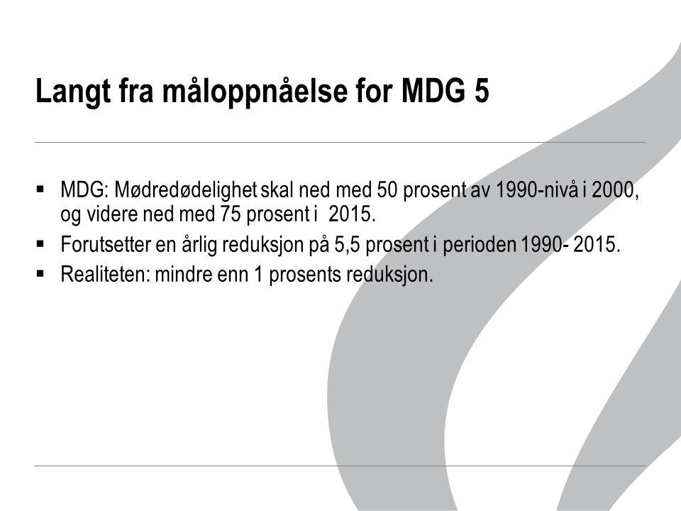 Langt fra måloppnåelse for MDG 5  MDG: Mødredødelighet skal ned med 50 prosent av 1990-nivå i 2000, og videre ned med 75 prosent i 2015.