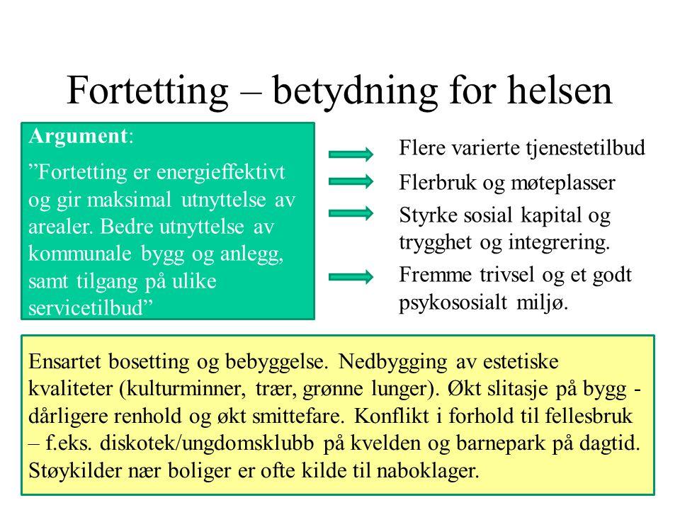 Fortetting – betydning for helsen Argument: Fortetting er energieffektivt og gir maksimal utnyttelse av arealer.