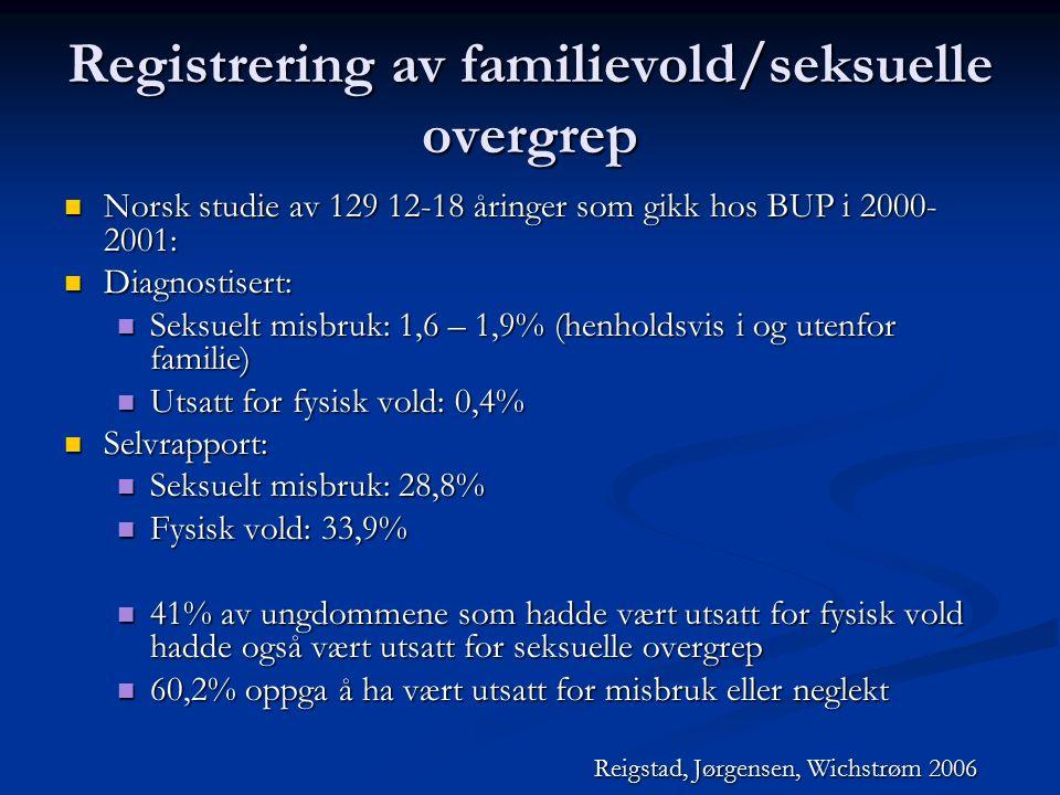 Registrering av familievold/seksuelle overgrep Norsk studie av 129 12-18 åringer som gikk hos BUP i 2000- 2001: Norsk studie av 129 12-18 åringer som gikk hos BUP i 2000- 2001: Diagnostisert: Diagnostisert: Seksuelt misbruk: 1,6 – 1,9% (henholdsvis i og utenfor familie) Seksuelt misbruk: 1,6 – 1,9% (henholdsvis i og utenfor familie) Utsatt for fysisk vold: 0,4% Utsatt for fysisk vold: 0,4% Selvrapport: Selvrapport: Seksuelt misbruk: 28,8% Seksuelt misbruk: 28,8% Fysisk vold: 33,9% Fysisk vold: 33,9% 41% av ungdommene som hadde vært utsatt for fysisk vold hadde også vært utsatt for seksuelle overgrep 41% av ungdommene som hadde vært utsatt for fysisk vold hadde også vært utsatt for seksuelle overgrep 60,2% oppga å ha vært utsatt for misbruk eller neglekt 60,2% oppga å ha vært utsatt for misbruk eller neglekt Reigstad, Jørgensen, Wichstrøm 2006