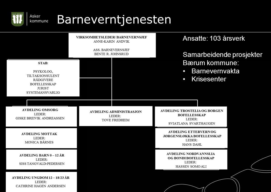 Ansatte: 103 årsverk Samarbeidende prosjekter Bærum kommune: Barnevernvakta Krisesenter Barneverntjenesten