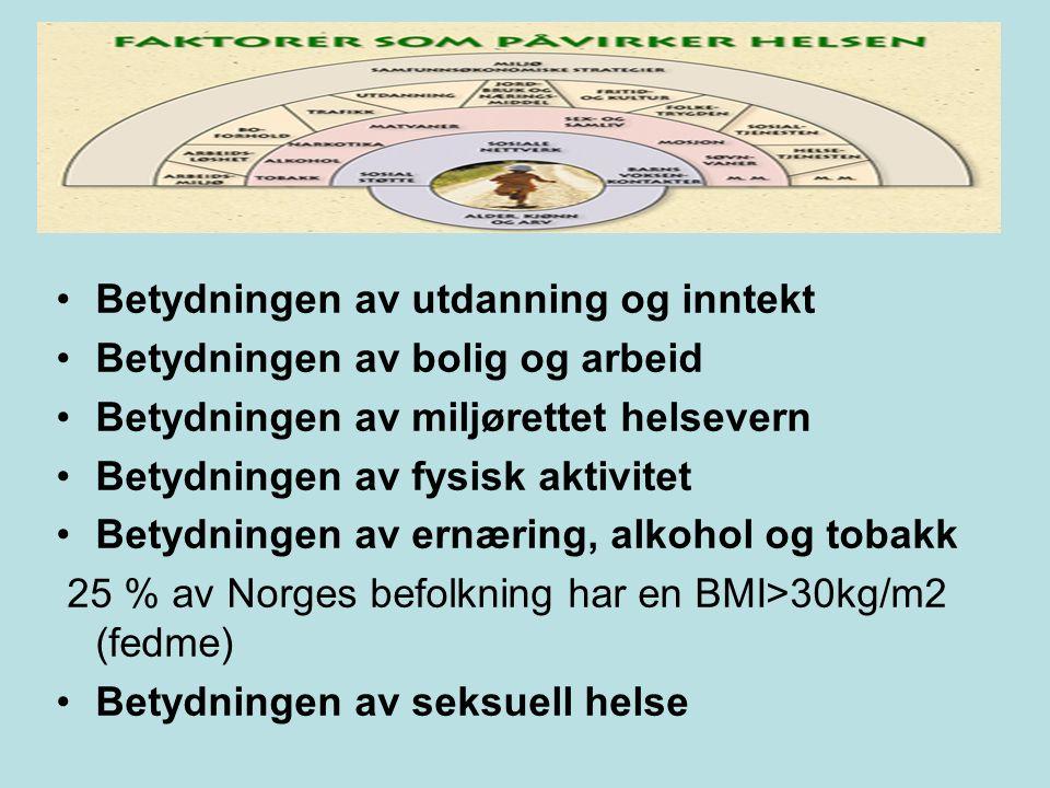 Betydningen av utdanning og inntekt Betydningen av bolig og arbeid Betydningen av miljørettet helsevern Betydningen av fysisk aktivitet Betydningen av ernæring, alkohol og tobakk 25 % av Norges befolkning har en BMI>30kg/m2 (fedme) Betydningen av seksuell helse