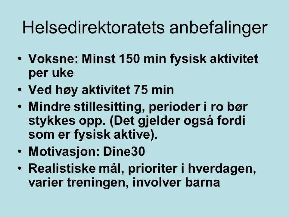 Helsedirektoratets anbefalinger Voksne: Minst 150 min fysisk aktivitet per uke Ved høy aktivitet 75 min Mindre stillesitting, perioder i ro bør stykkes opp.