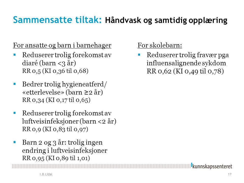 Sammensatte tiltak: Håndvask og samtidig opplæring For ansatte og barn i barnehager  Reduserer trolig forekomst av diaré (barn <3 år) RR 0,5 (KI 0,36 til 0,68)  Bedrer trolig hygieneatferd/ «etterlevelse» (barn ≥2 år) RR 0,34 (KI 0,17 til 0,65)  Reduserer trolig forekomst av luftveisinfeksjoner (barn <2 år) RR 0,9 (KI 0,83 til 0,97)  Barn 2 og 3 år: trolig ingen endring i luftveisinfeksjoner RR 0,95 (KI 0,89 til 1,01) For skolebarn:  Reduserer trolig fravær pga influensalignende sykdom RR 0,62 (KI 0,49 til 0,78) I.B.Lidal 17