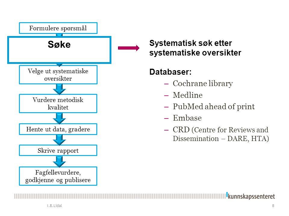 8 Formulere spørsmål Søke etter litteratur Velge ut systematiske oversikter Vurdere metodisk kvalitet Hente ut data, gradere Skrive rapport Fagfellevurdere, godkjenne og publisere Søke Systematisk søk etter systematiske oversikter Databaser: –Cochrane library –Medline –PubMed ahead of print –Embase –CRD (Centre for Reviews and Dissemination – DARE, HTA)