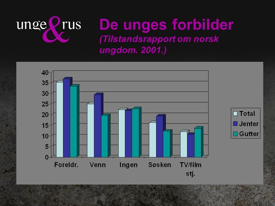 De unges forbilder (Tilstandsrapport om norsk ungdom. 2001.)