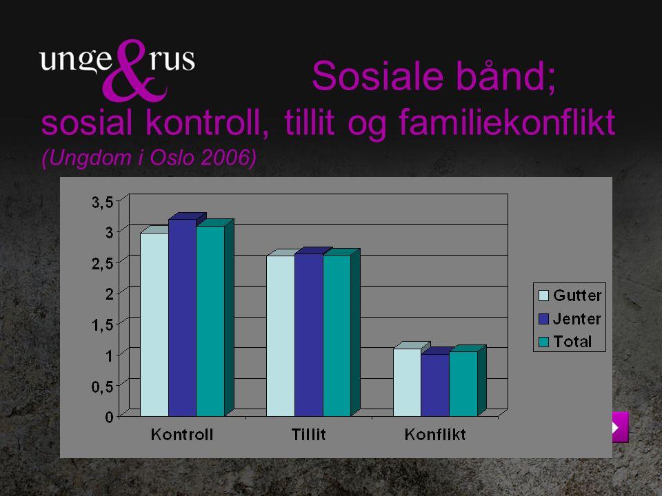 Sosiale bånd; sosial kontroll, tillit og familiekonflikt (Ungdom i Oslo 2006)