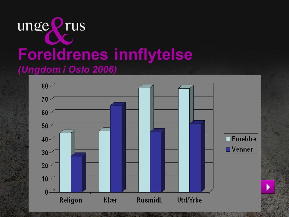 Foreldrenes innflytelse (Ungdom i Oslo 2006)