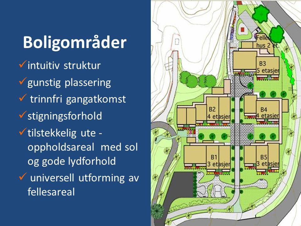 Boligområder intuitiv struktur gunstig plassering trinnfri gangatkomst stigningsforhold tilstekkelig ute - oppholdsareal med sol og gode lydforhold universell utforming av fellesareal