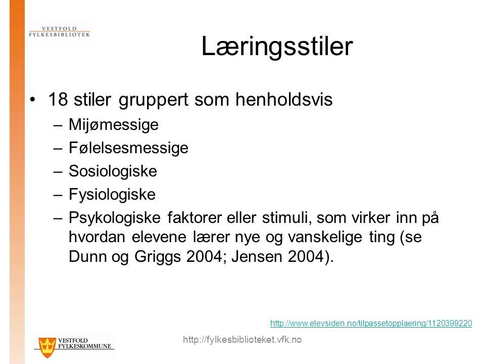 http://fylkesbiblioteket.vfk.no Læringsstiler 18 stiler gruppert som henholdsvis –Mijømessige –Følelsesmessige –Sosiologiske –Fysiologiske –Psykologiske faktorer eller stimuli, som virker inn på hvordan elevene lærer nye og vanskelige ting (se Dunn og Griggs 2004; Jensen 2004).