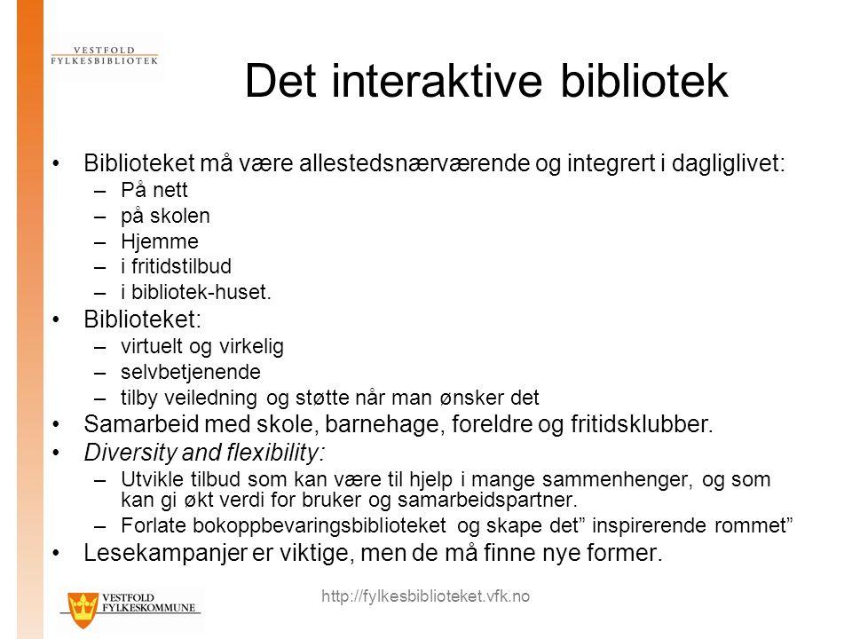 http://fylkesbiblioteket.vfk.no Det interaktive bibliotek Biblioteket må være allestedsnærværende og integrert i dagliglivet: –På nett –på skolen –Hje