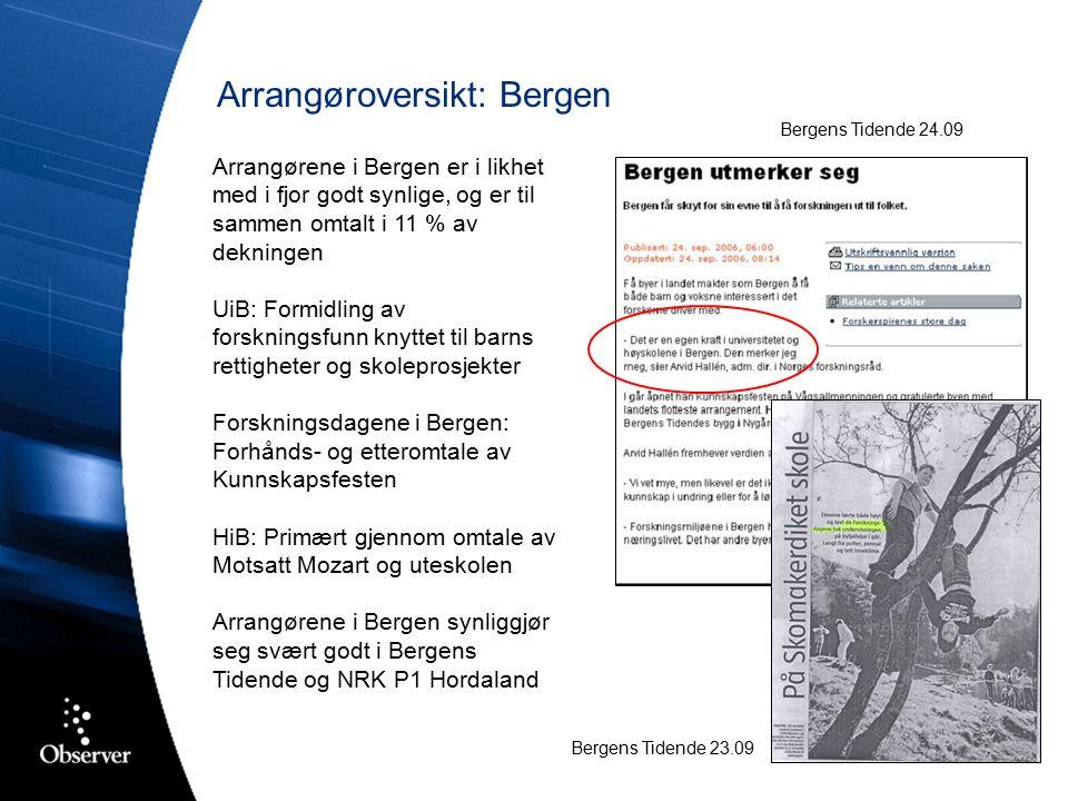 Arrangørene i Bergen er i likhet med i fjor godt synlige, og er til sammen omtalt i 11 % av dekningen UiB: Formidling av forskningsfunn knyttet til barns rettigheter og skoleprosjekter Forskningsdagene i Bergen: Forhånds- og etteromtale av Kunnskapsfesten HiB: Primært gjennom omtale av Motsatt Mozart og uteskolen Arrangørene i Bergen synliggjør seg svært godt i Bergens Tidende og NRK P1 Hordaland Arrangøroversikt: Bergen Bergens Tidende 24.09 Bergens Tidende 23.09