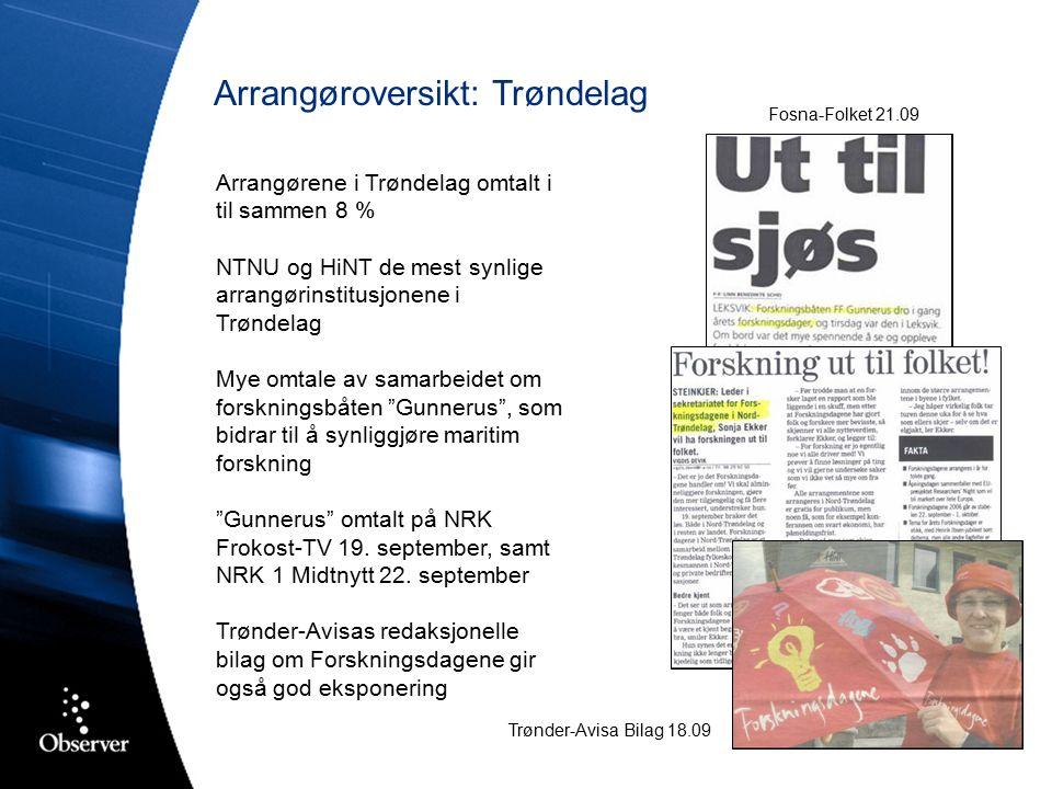 Arrangørene i Trøndelag omtalt i til sammen 8 % NTNU og HiNT de mest synlige arrangørinstitusjonene i Trøndelag Mye omtale av samarbeidet om forskningsbåten Gunnerus , som bidrar til å synliggjøre maritim forskning Gunnerus omtalt på NRK Frokost-TV 19.