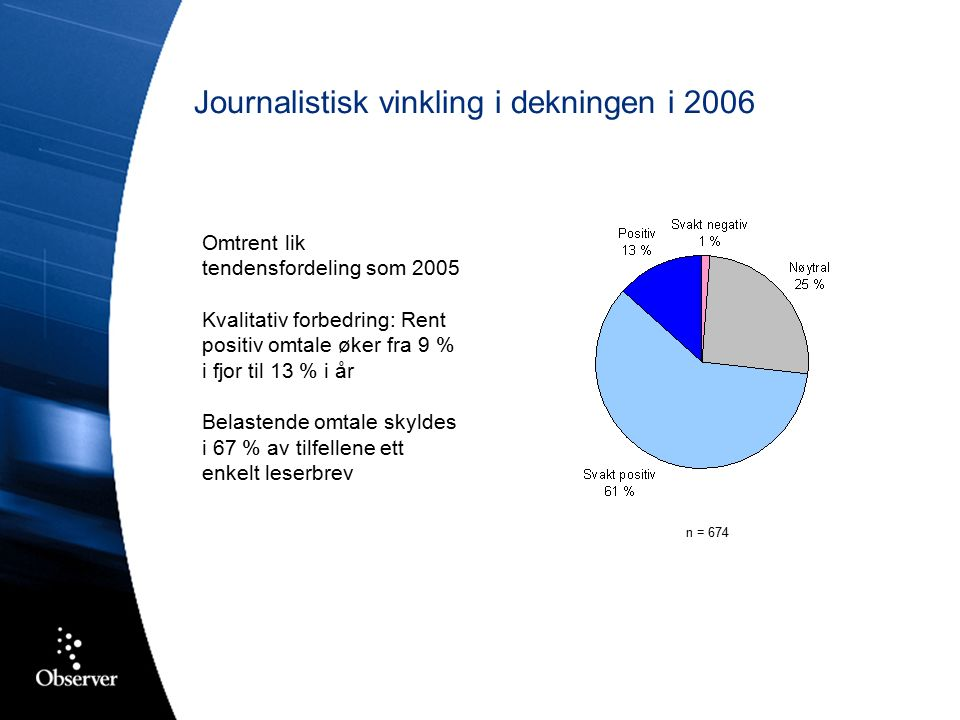 Eksempler på journalistisk vinkling  Nationen 28.09