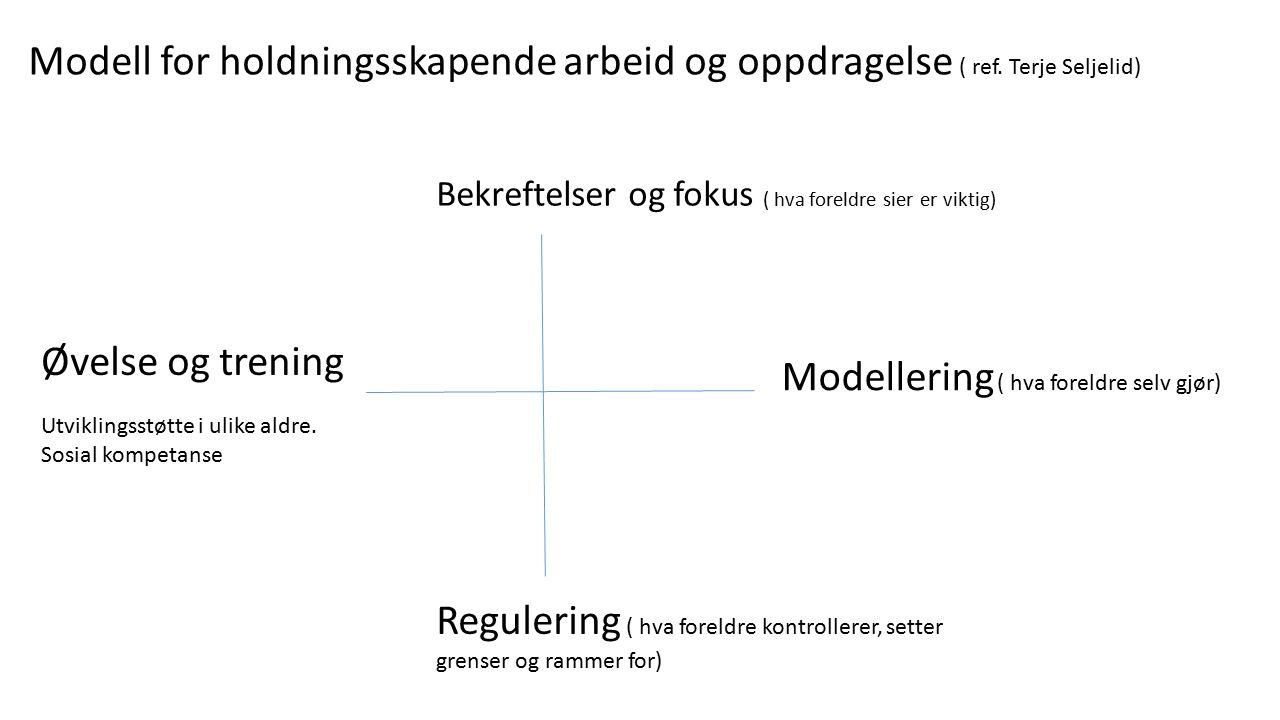 Modell for holdningsskapende arbeid og oppdragelse ( ref. Terje Seljelid) Bekreftelser og fokus ( hva foreldre sier er viktig) Modellering ( hva forel