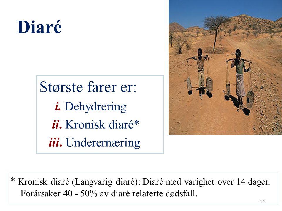 Diaré > En milliard tilfeller og 4 millioner dør Viral: hyppigst er Rota virus Baktriell: hyppigst er E.