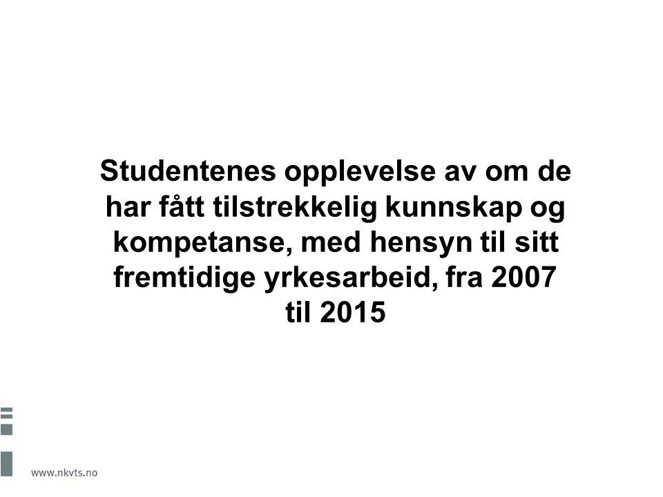 Studentenes opplevelse av om de har fått tilstrekkelig kunnskap og kompetanse, med hensyn til sitt fremtidige yrkesarbeid, fra 2007 til 2015