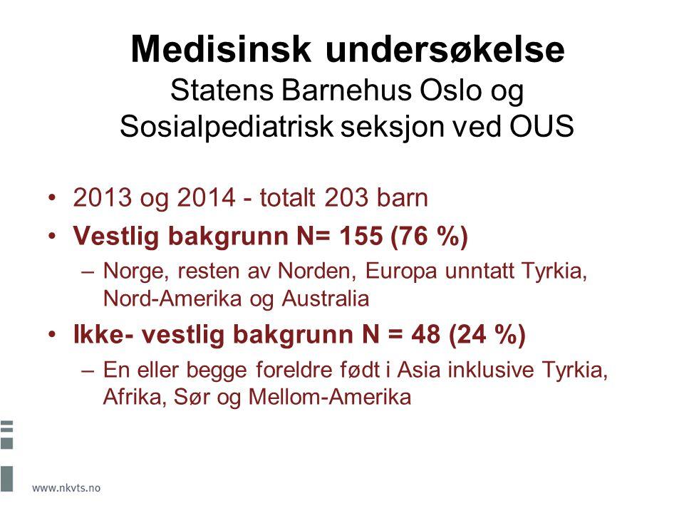 2013 og 2014 - totalt 203 barn Vestlig bakgrunn N= 155 (76 %) –Norge, resten av Norden, Europa unntatt Tyrkia, Nord-Amerika og Australia Ikke- vestlig bakgrunn N = 48 (24 %) –En eller begge foreldre født i Asia inklusive Tyrkia, Afrika, Sør og Mellom-Amerika