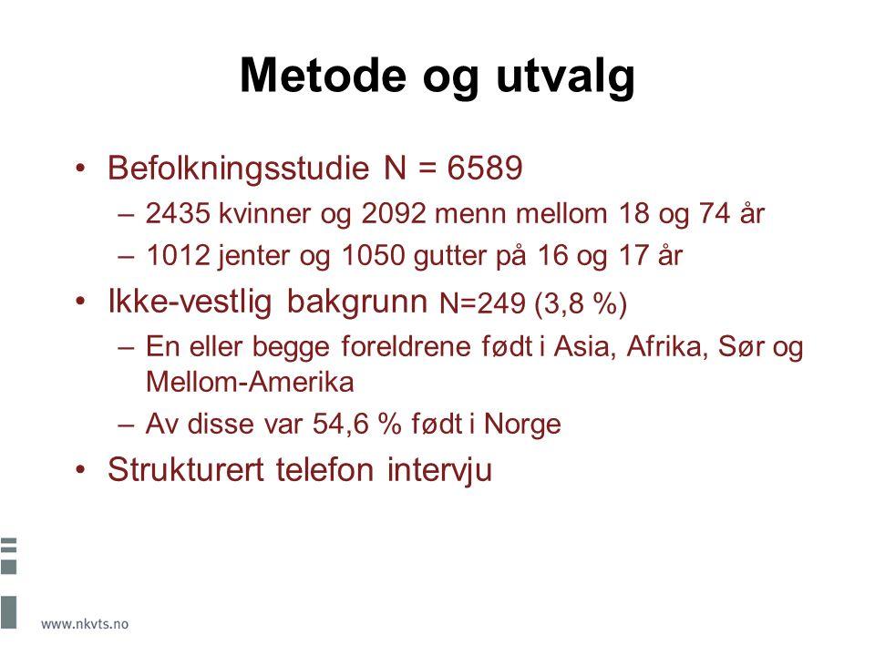 Metode og utvalg Befolkningsstudie N = 6589 –2435 kvinner og 2092 menn mellom 18 og 74 år –1012 jenter og 1050 gutter på 16 og 17 år Ikke-vestlig bakg