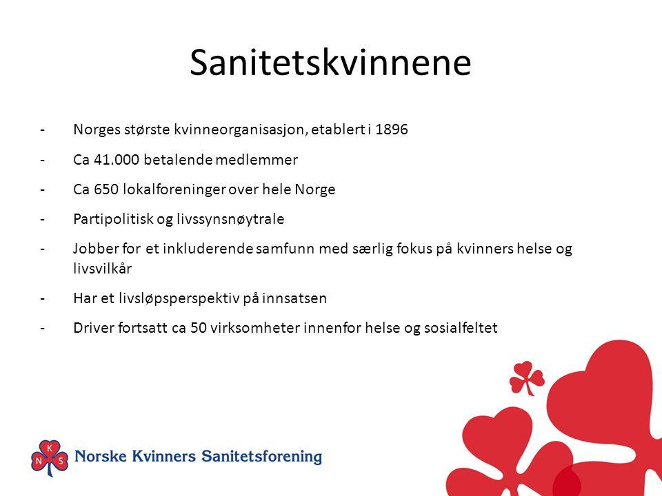 Sanitetskvinnene -Norges største kvinneorganisasjon, etablert i 1896 -Ca 41.000 betalende medlemmer -Ca 650 lokalforeninger over hele Norge -Partipolitisk og livssynsnøytrale -Jobber for et inkluderende samfunn med særlig fokus på kvinners helse og livsvilkår -Har et livsløpsperspektiv på innsatsen -Driver fortsatt ca 50 virksomheter innenfor helse og sosialfeltet