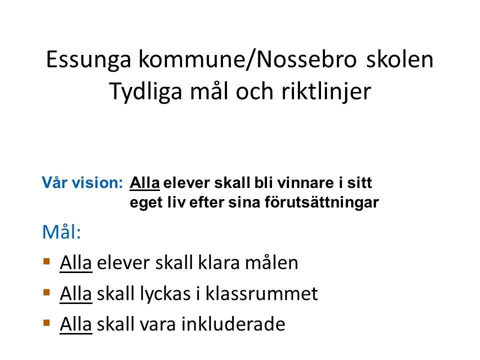 Essunga kommune/Nossebro skolen Tydliga mål och riktlinjer Mål:  Alla elever skall klara målen  Alla skall lyckas i klassrummet  Alla skall vara in