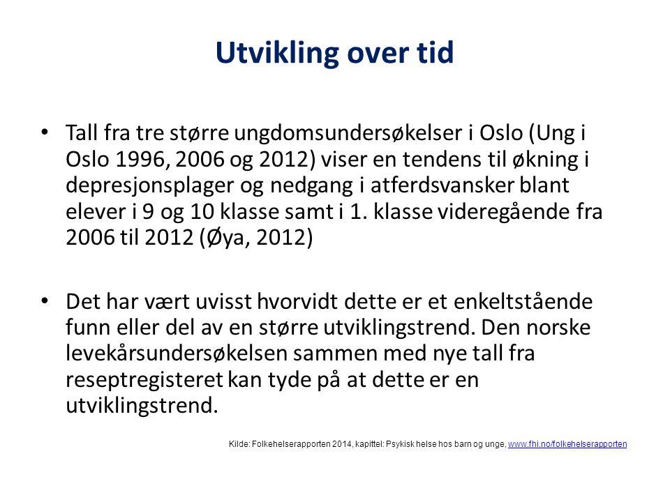 Utvikling over tid Tall fra tre større ungdomsundersøkelser i Oslo (Ung i Oslo 1996, 2006 og 2012) viser en tendens til økning i depresjonsplager og nedgang i atferdsvansker blant elever i 9 og 10 klasse samt i 1.