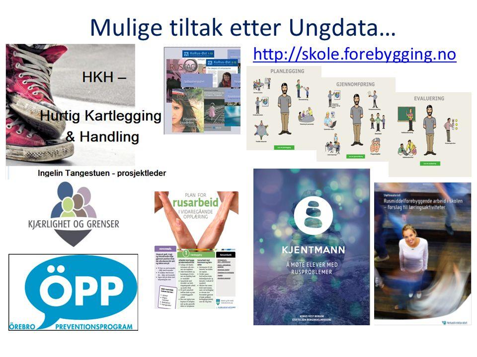 Mulige tiltak etter Ungdata… http://skole.forebygging.no
